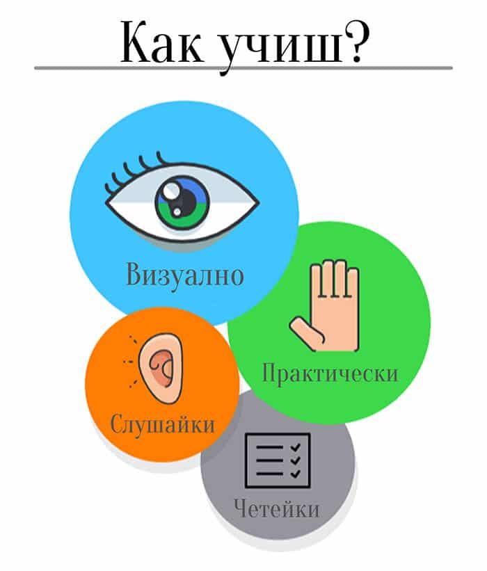 подготовка за изпита по право